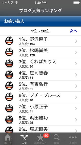 ランキング ブログ 芸能人 人気